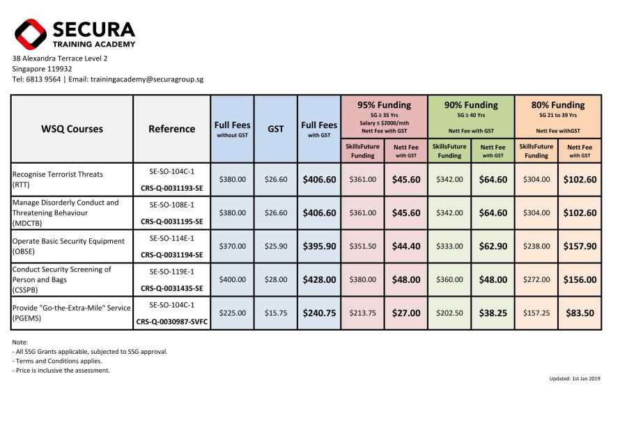 secura-training-academy-course-price-list